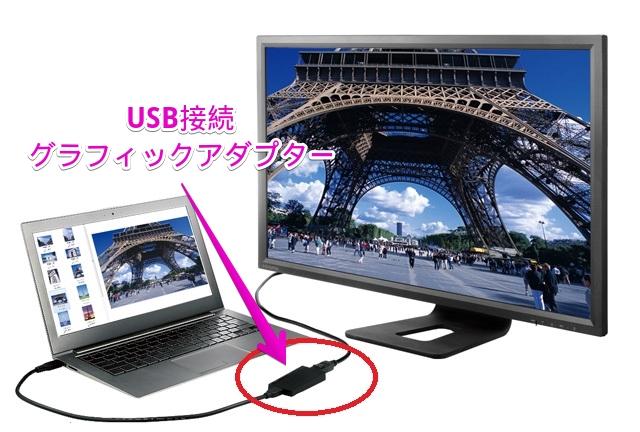 USB接続グラフィックアダプターでデュアルディスプレイ