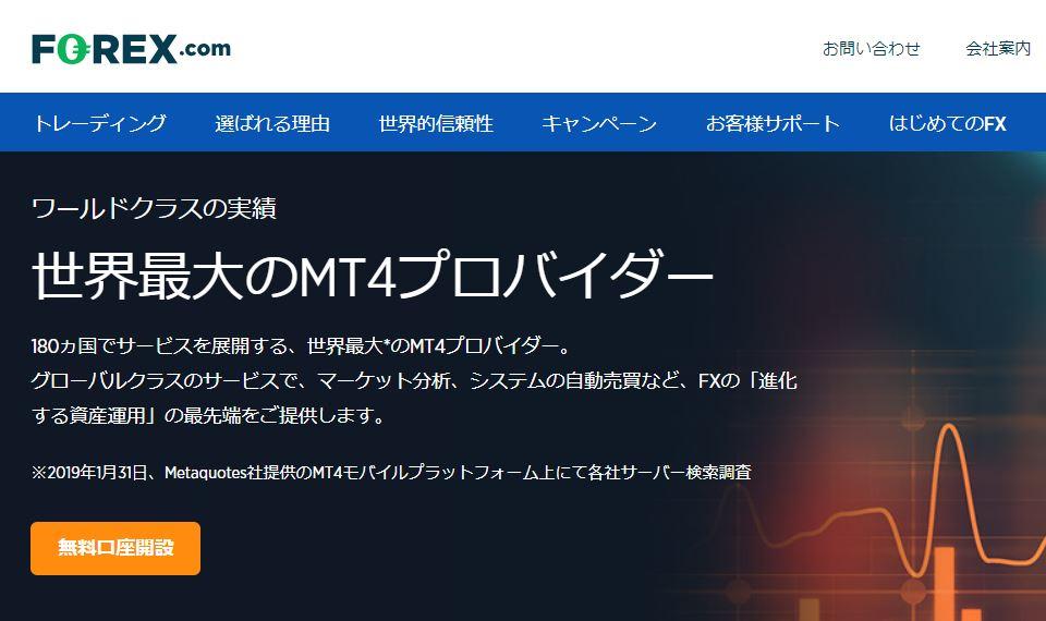 Forex.com 世界最大のMT4プロバイダー