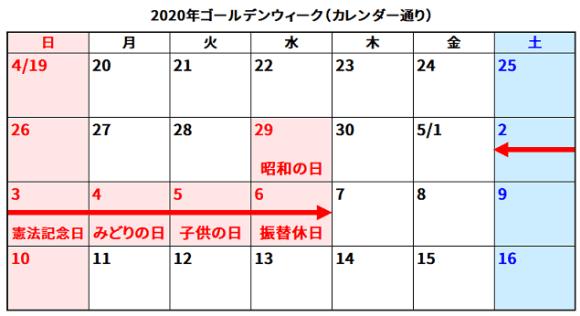 2020年ゴールデンウィークカレンダー