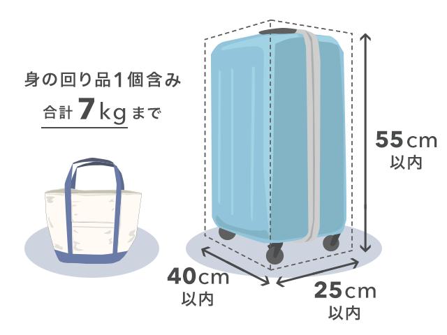 バニラエア 機内持ち込み荷物は7kgまで