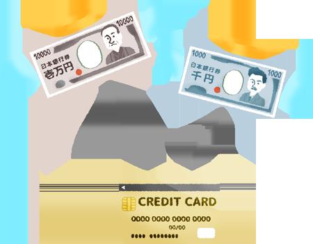 10万円のリボ払いシミュレーション