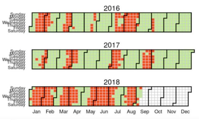 ビットコインに季節性はあるのか?2013年からの6年間の騰落チャートを見ておくべし