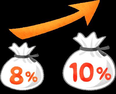 消費税増税 2019年10月より8%→10%に