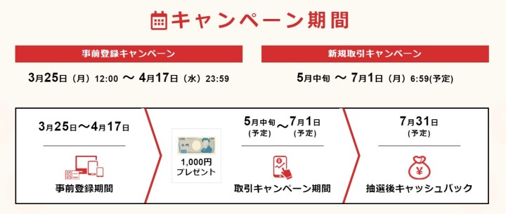 TaoTao(タオタオ)キャンペーン期間