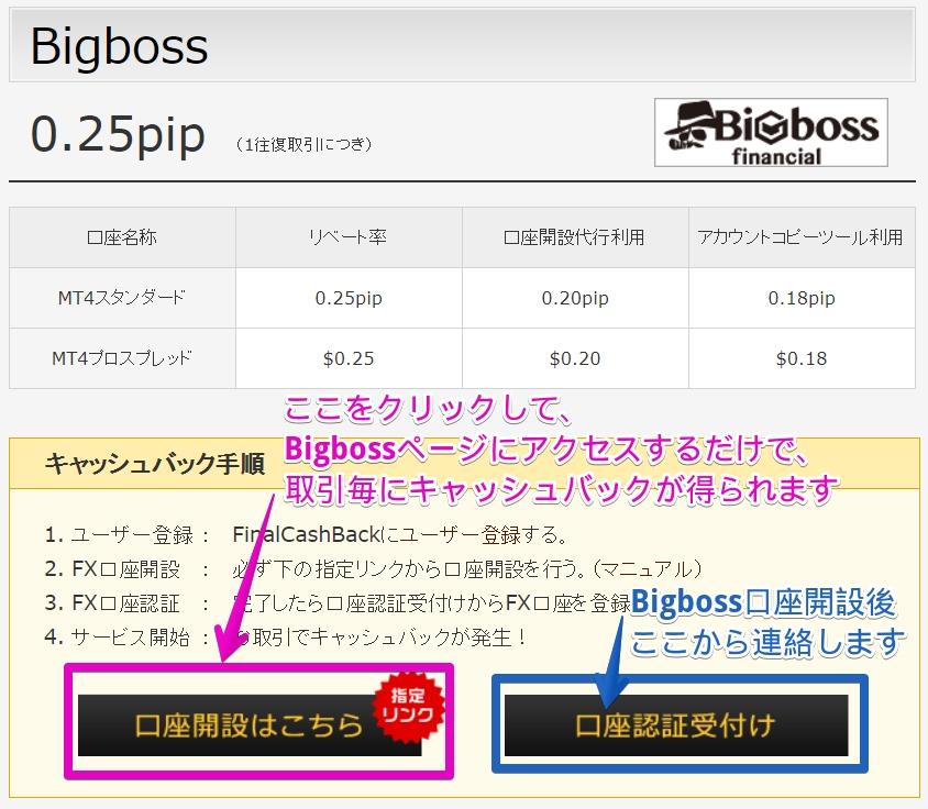 FinalCashBack経由でBigbossの口座開設