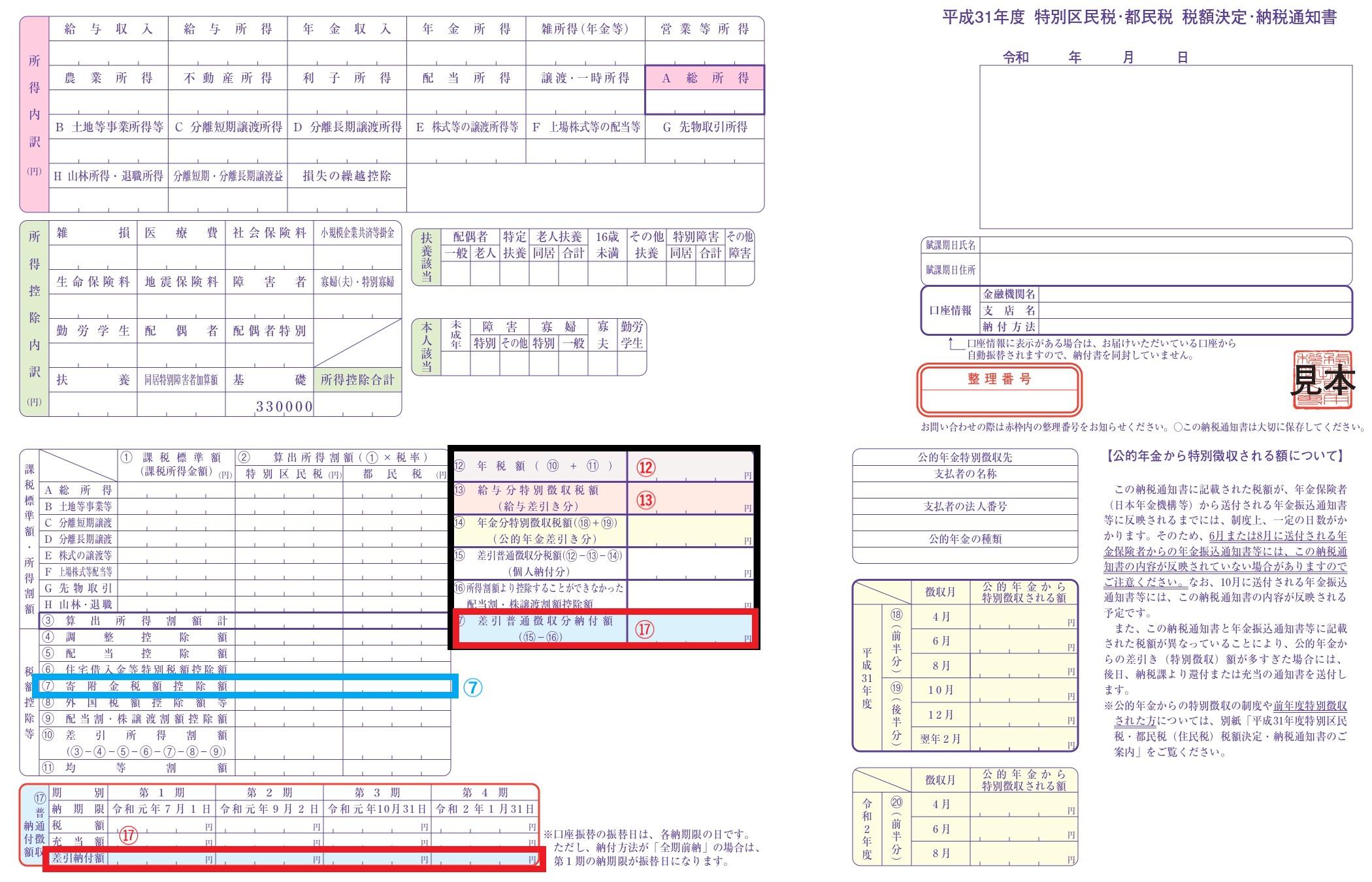 世田谷区:平成31年度 特別区民税・都民税 税額決定・納税通知書