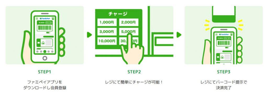 バーコード決済機能 FamiPayの使い方