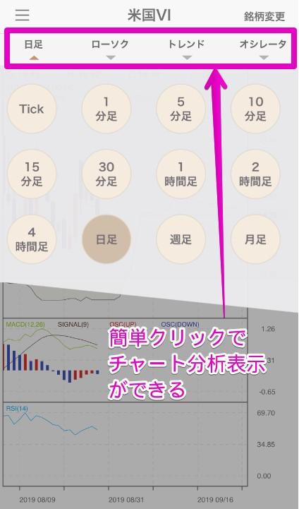 クリック証券CFD チャート画面