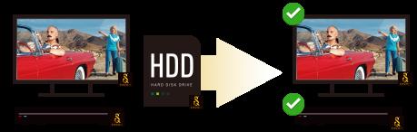 外付けHDD:SeeQVault対応