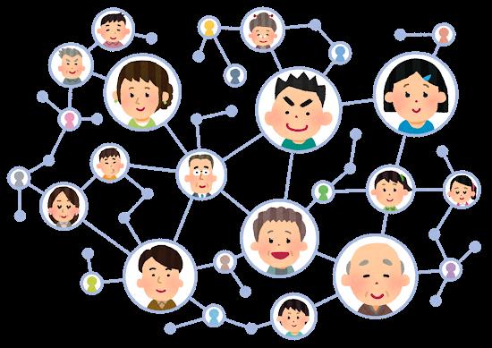 ゲリラはゆるいネットワークを活用する