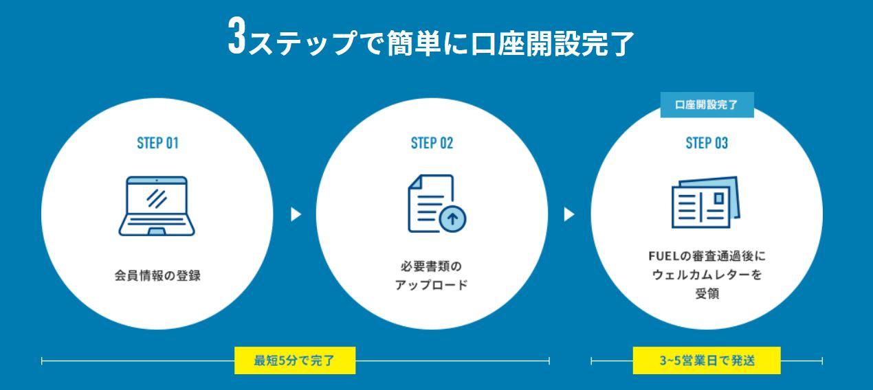 CRE Funding 投資家登録方法
