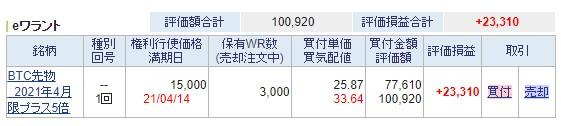 ビットコインレバレッジトラッカー、予算10万円チャレンジの結果