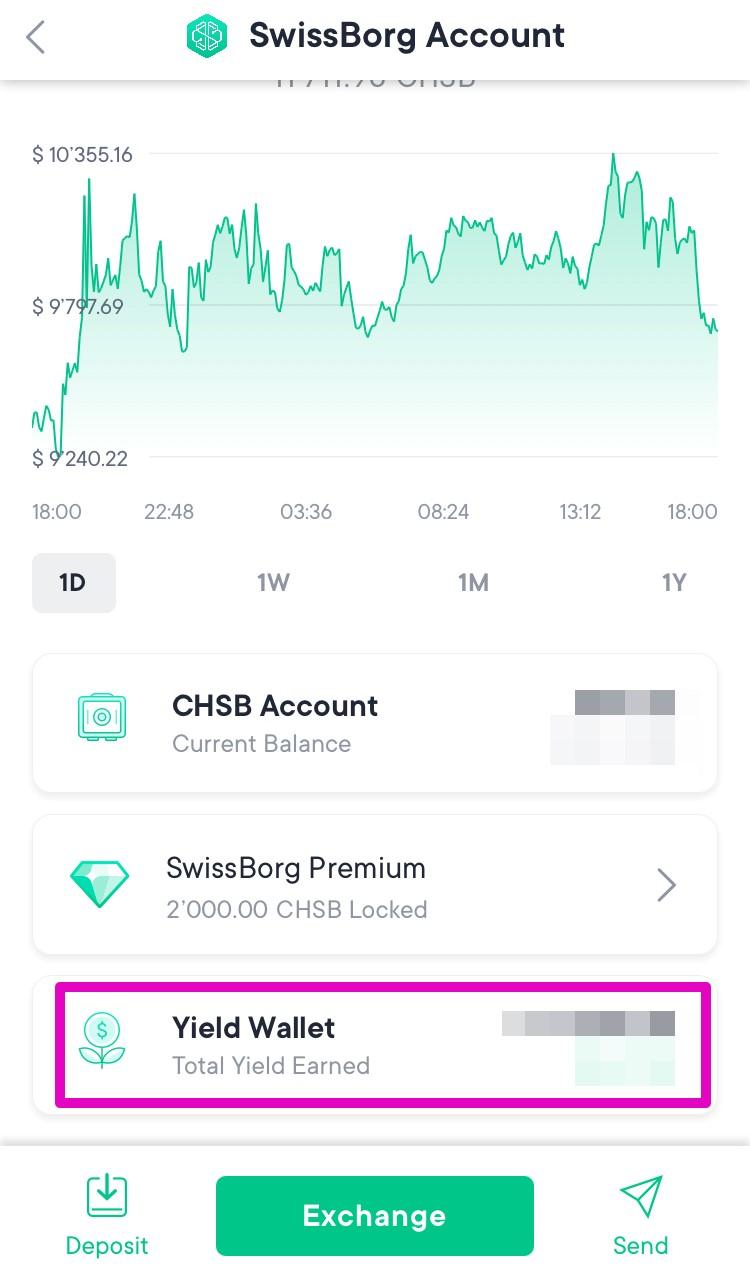 SwissBorgウェルスアプリ:コミュニティプレミアム会員設定