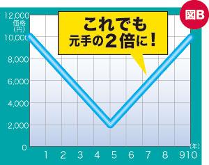 Hoshino_01
